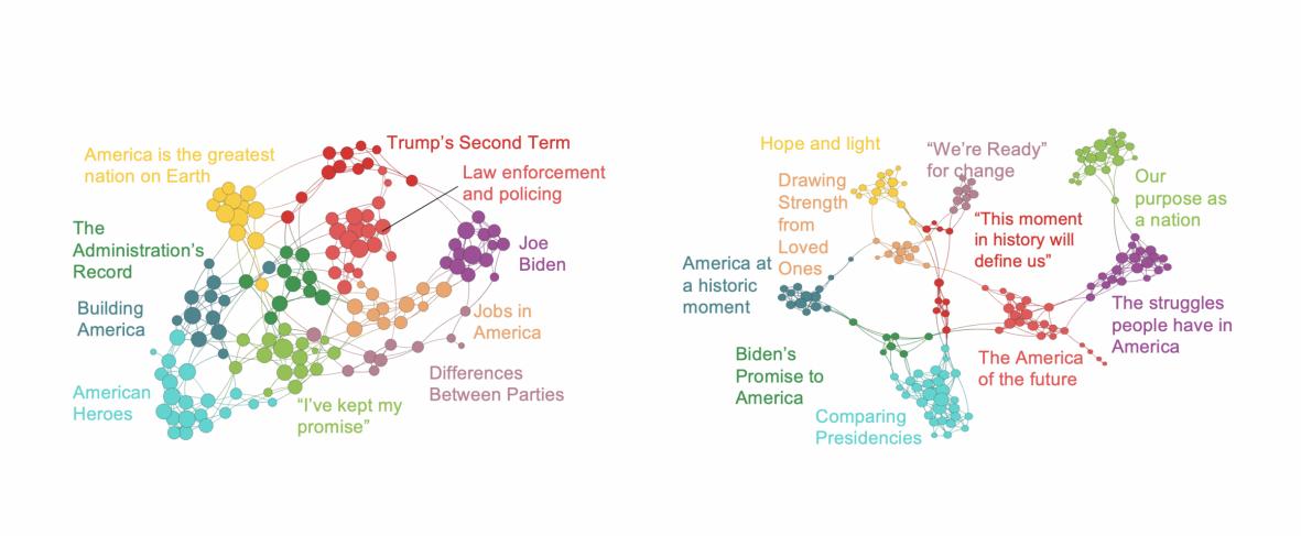 Distinct Speech Styles To Converge On Presidential Debate Stage
